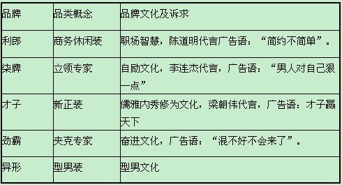 广州营销策划公司