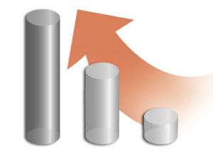 营销策划方案分析