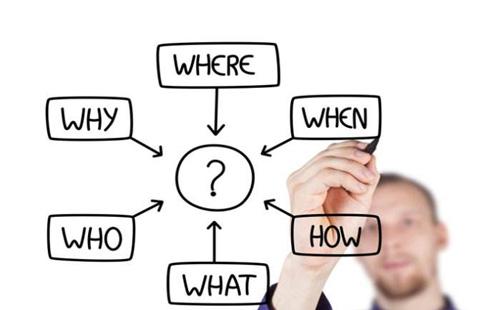 如何做好品牌规划管理工作