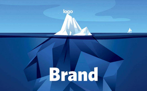 品牌建设的方法